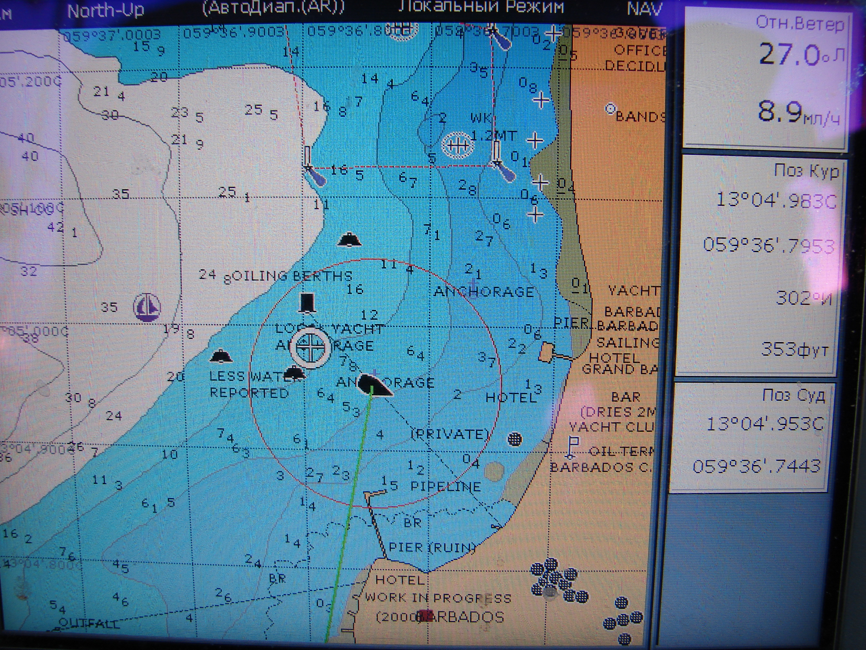 GLONASS Operates on Barbados