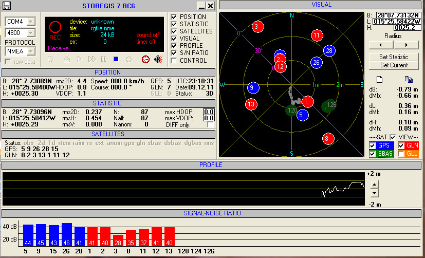 На Канарах система ГЛОНАСС работает лучше GPS
